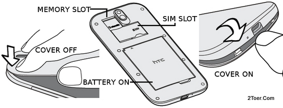 Open Cover Attach Case Back SIM Memory Slot Location HTC One SV