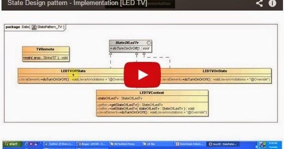 Java ee state design pattern implementation led tv for Pool design pattern java