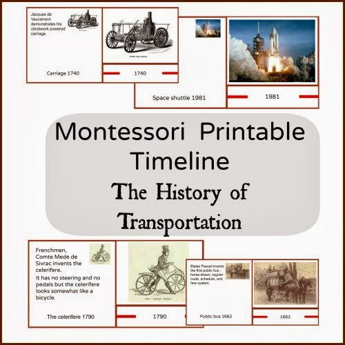 picture about Printable History Timeline named Montessori Printable Timeline The Heritage of Transport
