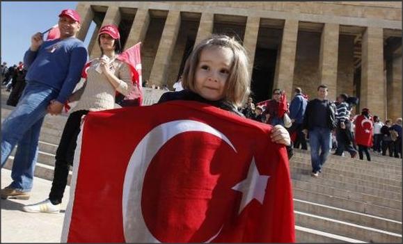 Turkey dating site