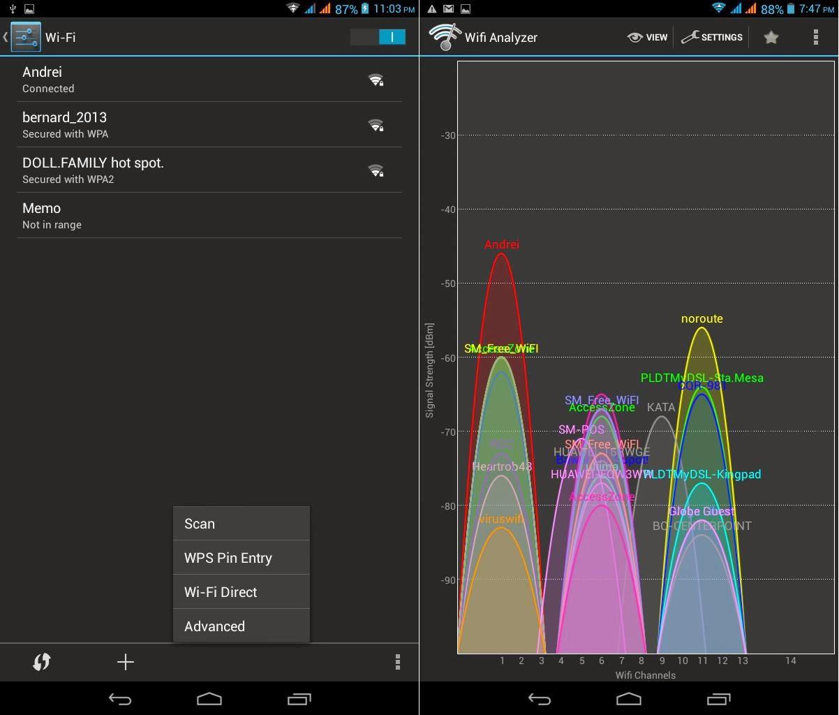 SKK Mobile Cyclops II WiFi
