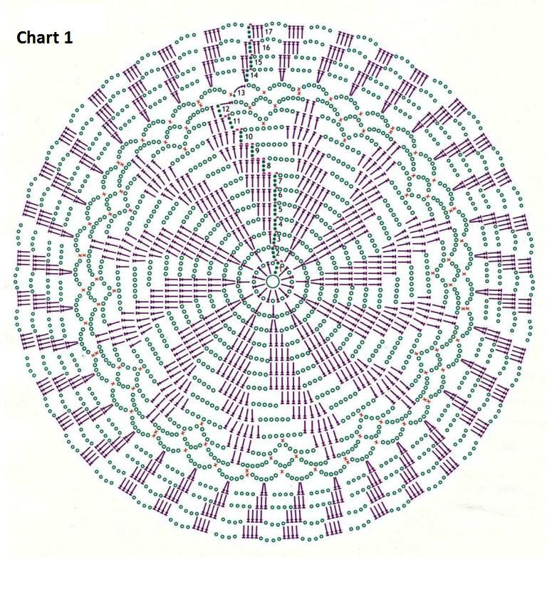 Вязание крючком салфетки для табуретки