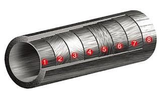 Nest 8X carbon fiber layers weaving