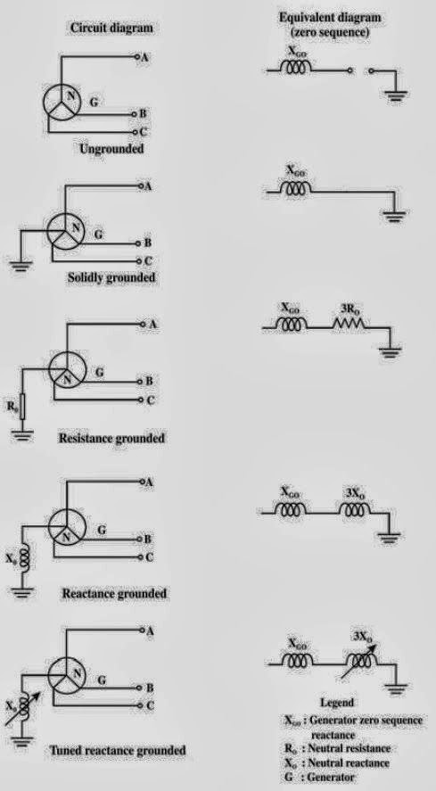 Electrical Engineering World  Grounding Techniques and