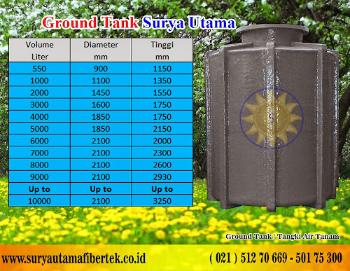 Ground Tank, Tangki Tanam Fiberglass, Tangki Pendam