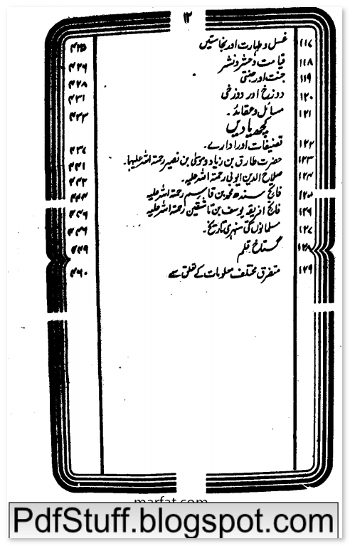 Contents of the Urdu book Islamic Malumat Ka Encyclopaedia