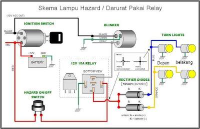 Gambar 3 : Rangkaian lampu darurat Hazard standar kendaraan mobil