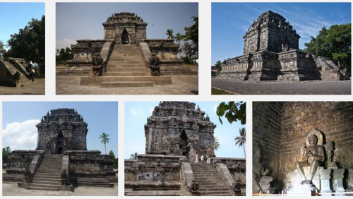 Ilustration Of Virtual Tour Of The Mendut Temple