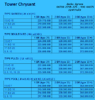 Pricelist Tower Chrysant