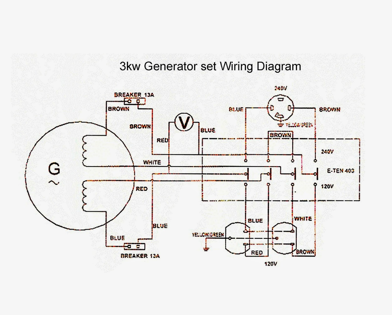 Household Generator Wiring Diagram