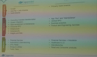CapGemini iGate synergies system integrators