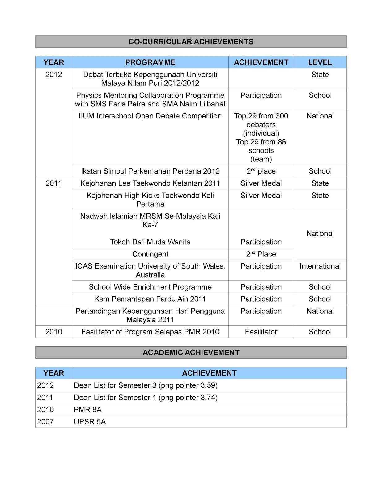 contoh resume untuk temuduga spa newhairstylesformen2014
