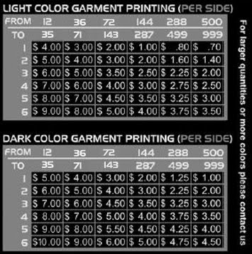 LIKE MIKE PRINTING SCREEN PRINTING PRICE GUIDE