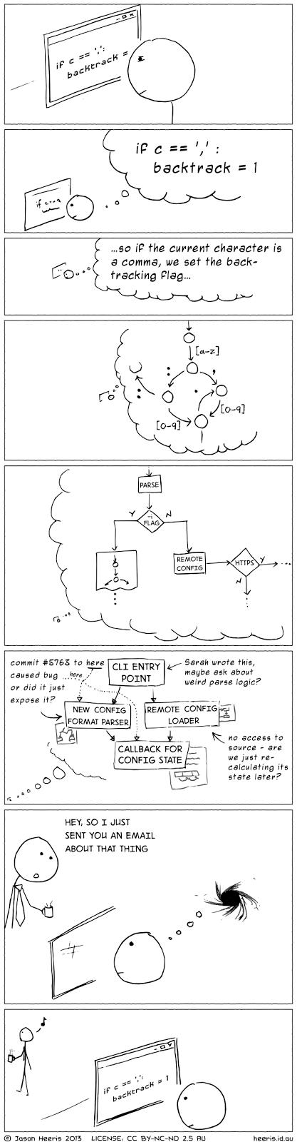 ProgrammerInterrupted.png