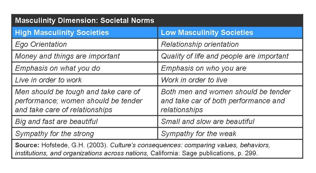 gender expression and social norms essay Gender roles: a social and behavioral norm that is generally considered femininity in all aspects of gender and sex—gender identity, gender expression.