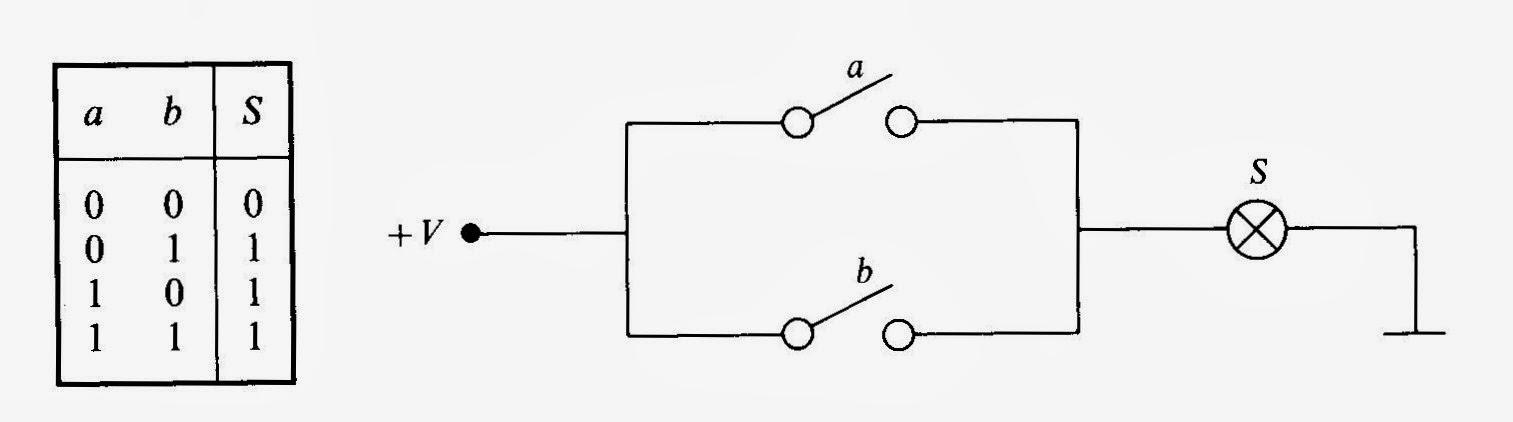 Circuito Xor Equivalente : TecnologÍa electrÓnica funciones bÁsicas booleanas