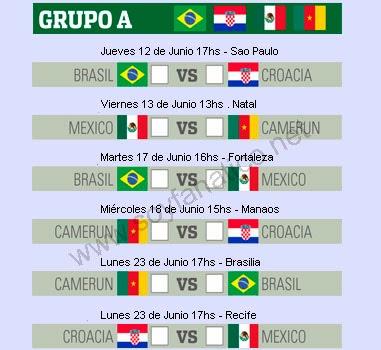 Grupo A Mundial de Brasil 2014