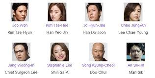Cast Sinopsis Drama Korea Yong Pal Full Episode Subtitle Indonesia English