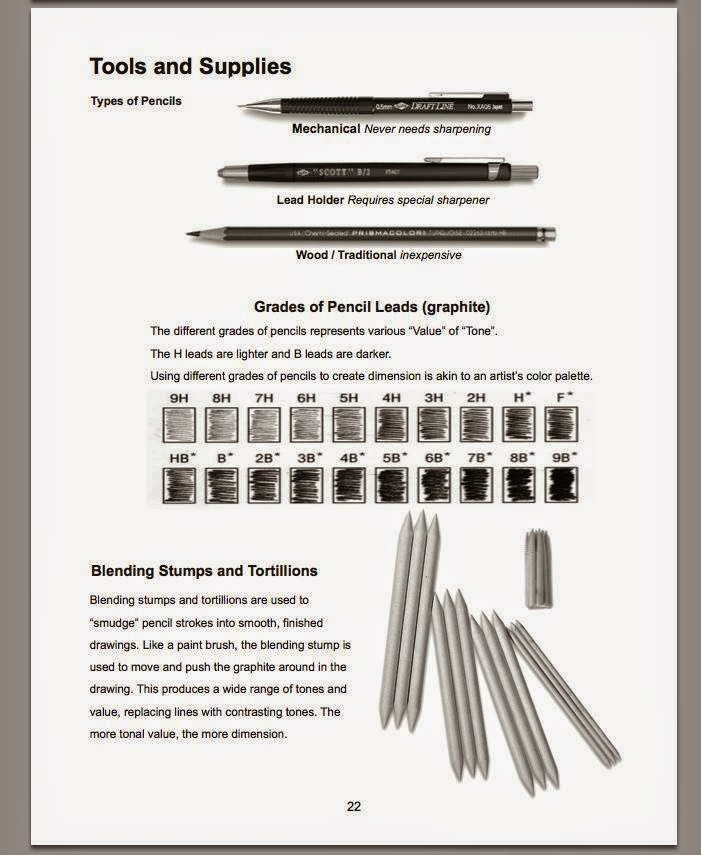 Tips and types of pencils