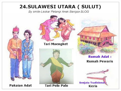 Related article for Pakaian Tarian Rumah Adat Senjata Tradisional Dan