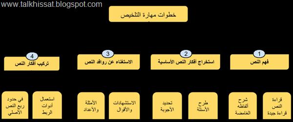 كتاب ابو زيد الهلالي