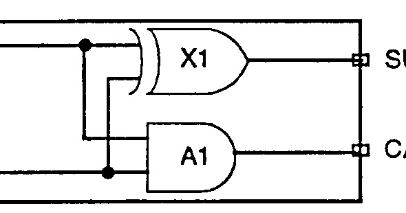 electronics today  vhdl tutorial   structural style of modeling