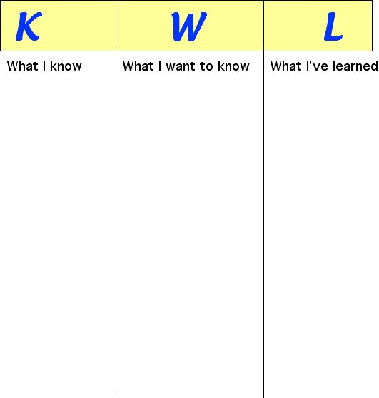 reflection of lesson plan phase i assessing prior knowledge