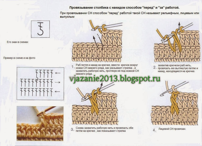 Острый перец на подоконнике выращивание и уход 22