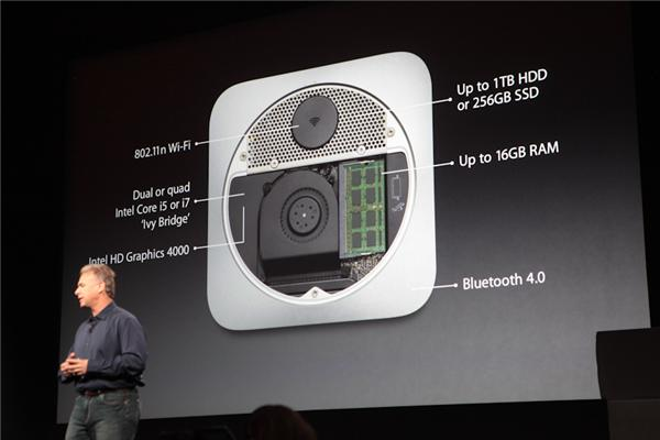 The new Mac Mini specifications