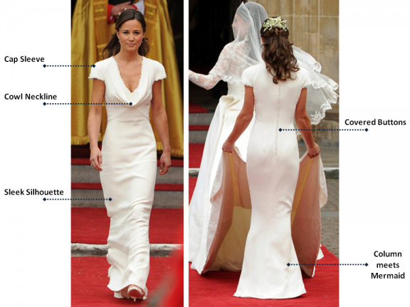 Pearl concussion pippa middleton in alexander mcqueen for Kate middleton wedding pippa dress