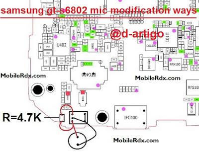 Samsung Star 3 Duos S5222 Pc Suite DRIVER Free Download.rar