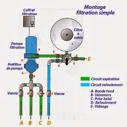 Materiel electrique discount - Materiel electrique discount ...