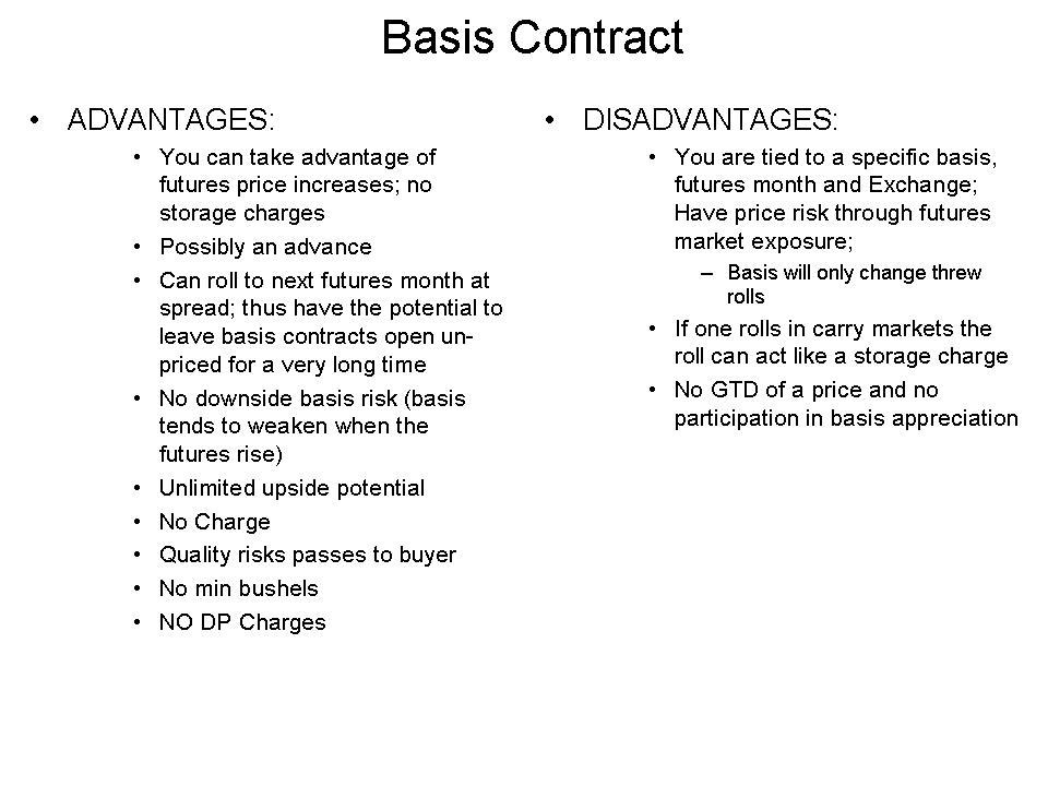 contract option on future