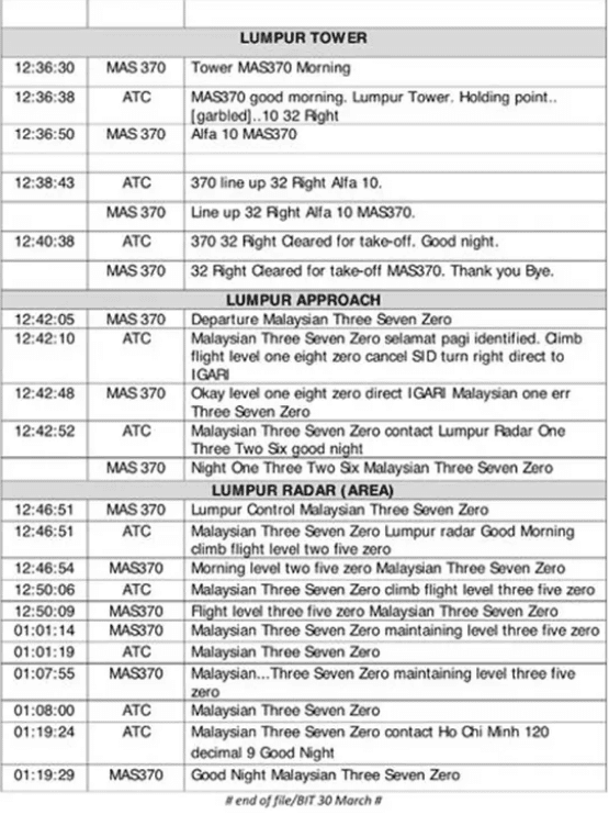 MH370 Transkip Penuh Kokpit Pesawat Didedahkan