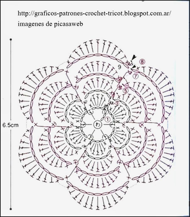 PATRONES=GANCHILLO = CROCHET = GRAFICOS =TRICOT = DOS AGUJAS: FLOR ...