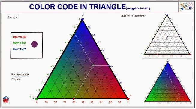 http://dmentrard.free.fr/GEOGEBRA/Maths/export4.25/couleurmooi.html