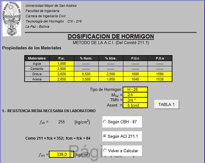 Dosificación del concreto según la ACI