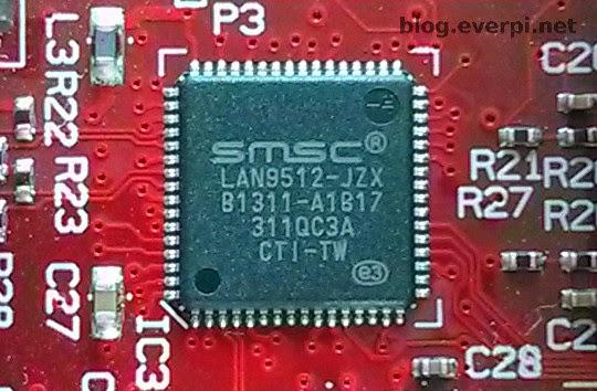 Chip LAN9512