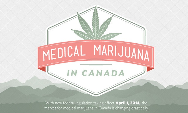 Image: Medical Marijuana in Canada