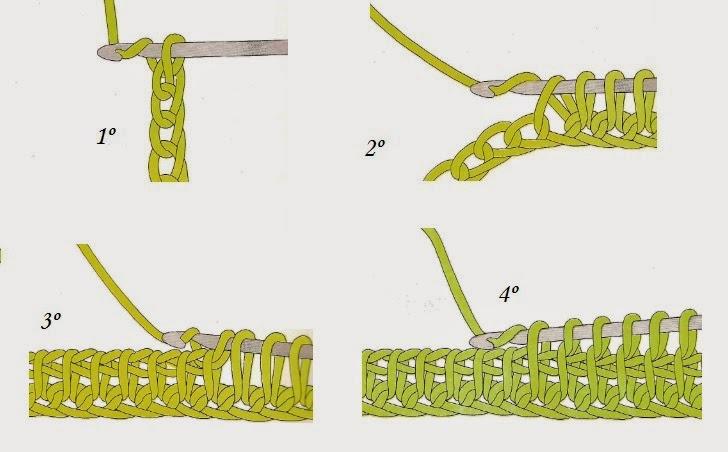 Como hacer la técnica básica del ganchillo tunecino | Las Labores y ...