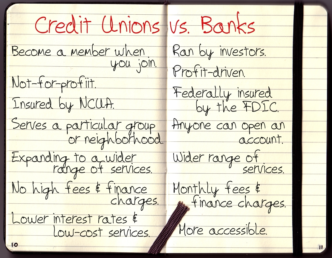 bank vs credit union Credit union vs bank: which is best for you everyone needs a place to store their money, and unless you plan on keeping it under your mattress or in the cookie jar, you'll need to have an account with either a bank or a credit union.