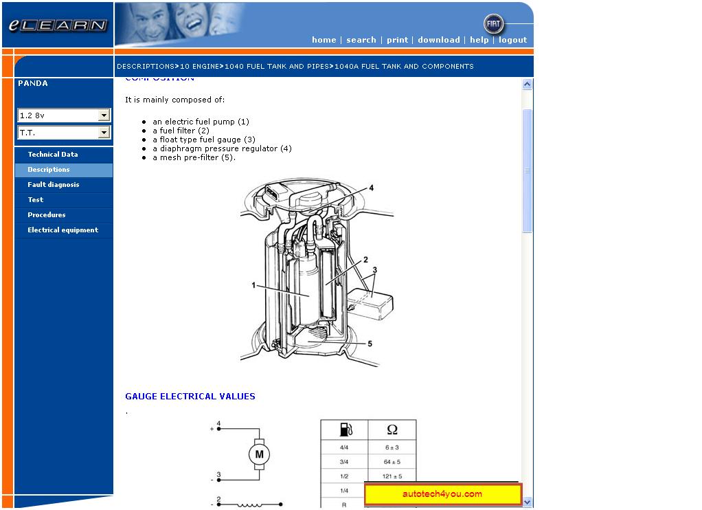 fiat panda service manual الموقع الأول فى الشرق الأوسط المتخصص فى كتالوجات الصيانة وقطع الغيار