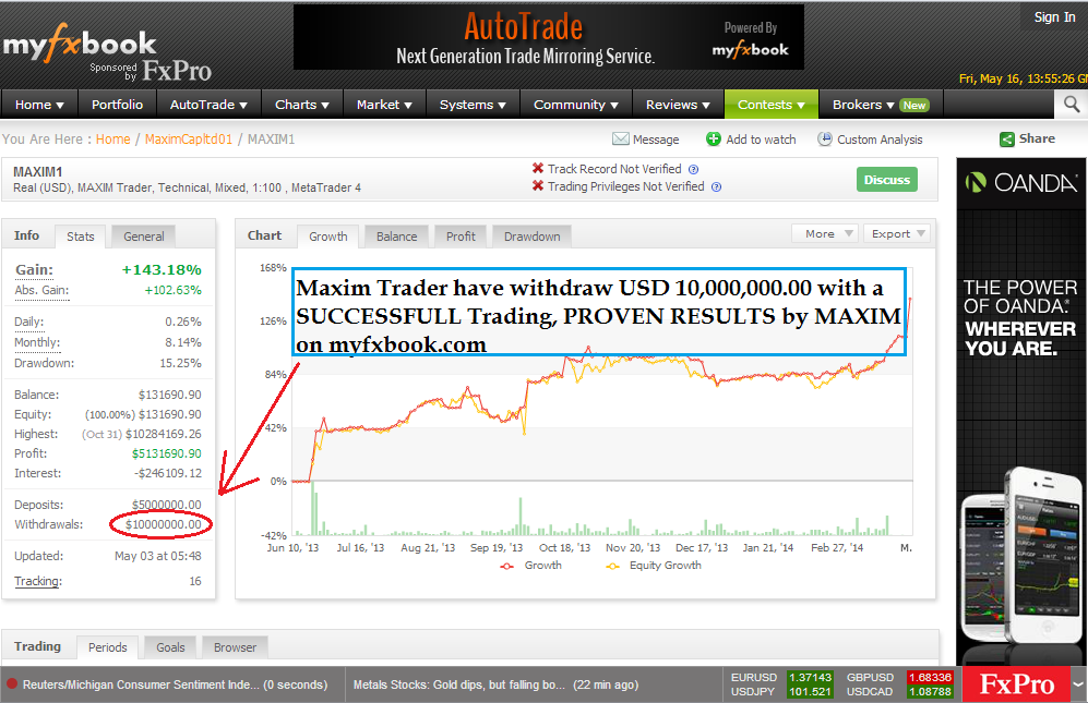 Forex Automated Trading System: Maximus