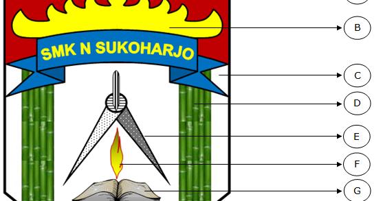 Makna Logo Smk N Sukoharjo Smk Negeri Sukoharjo