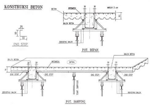 Gambar 52.3Gambar Potongan Plat Lantai Cor Deck Dengan Balok Beton ...