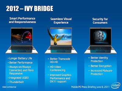 ultrabook_5_ivy_bridge