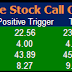 Most active future and option calls for 28 May 2015