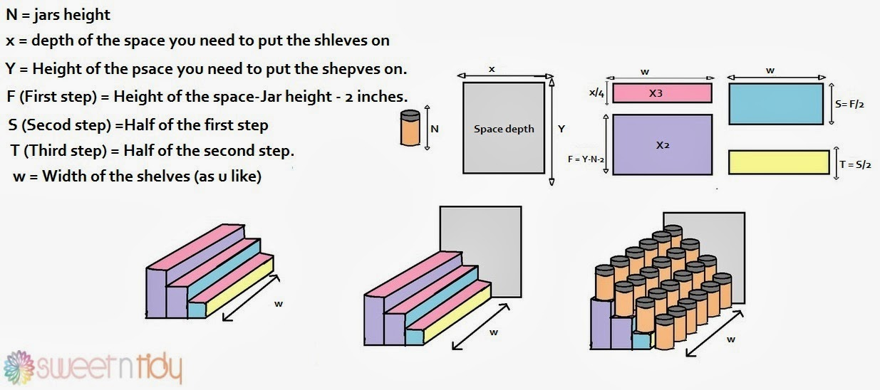 How to make mini stairs display shelves
