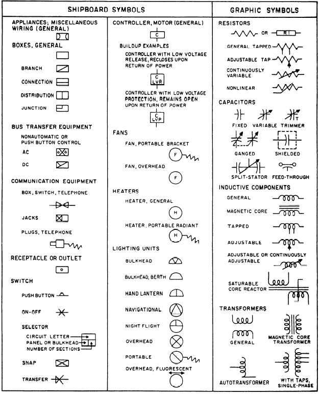 Architecture Products Image Architecture Symbols