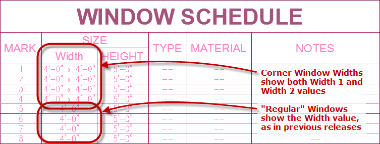 Door schedule template door schedule template the for Window and door schedule template